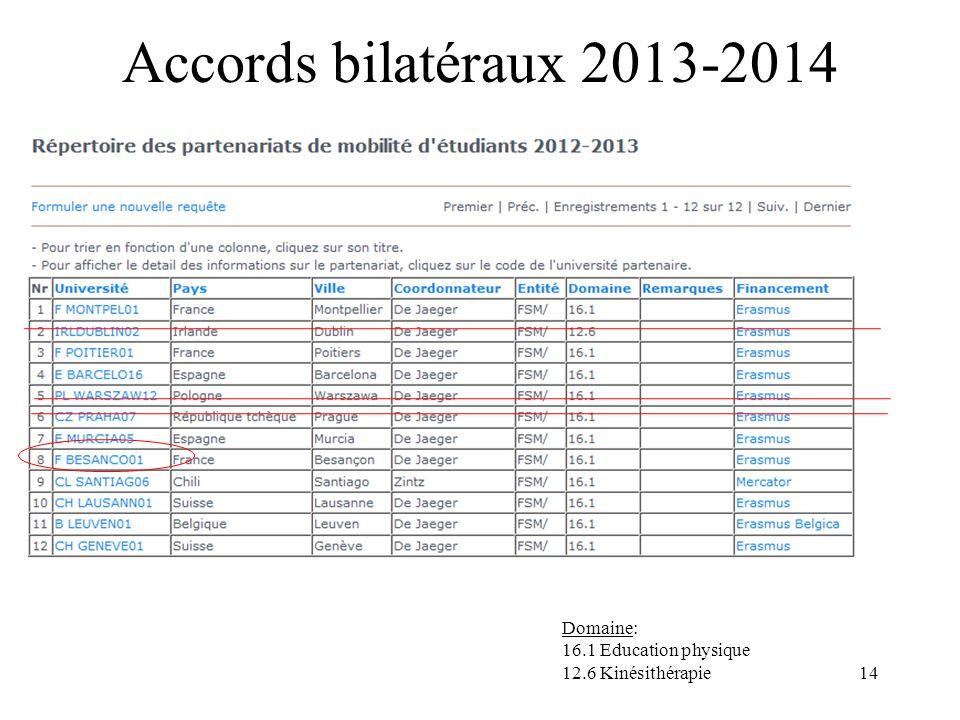 Accords bilatéraux 2013-2014 Domaine: 16.1 Education physique