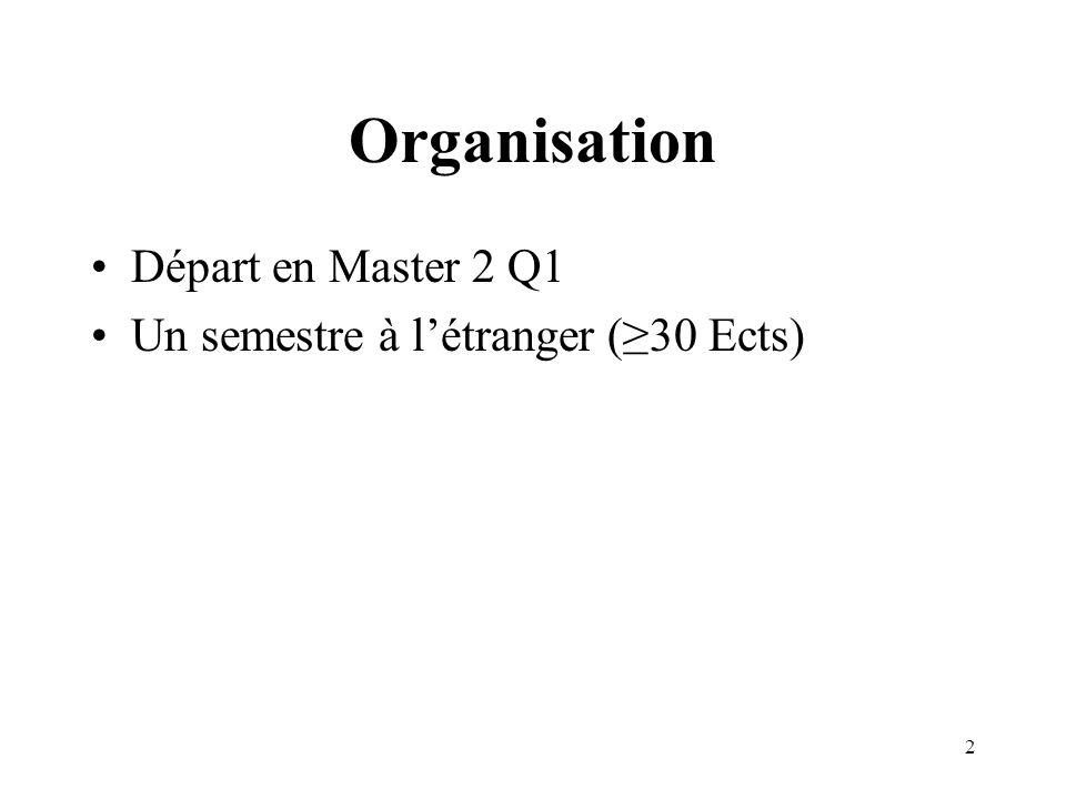 Organisation Départ en Master 2 Q1 Un semestre à l'étranger (≥30 Ects)
