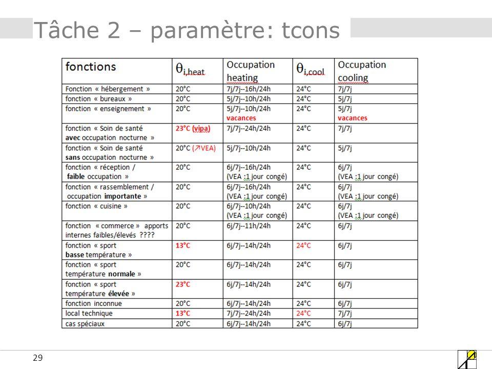 Tâche 2 – paramètre: tcons