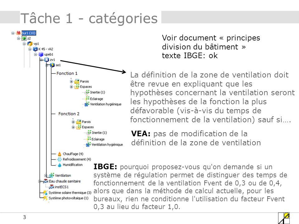 Tâche 1 - catégories Voir document « principes division du bâtiment »