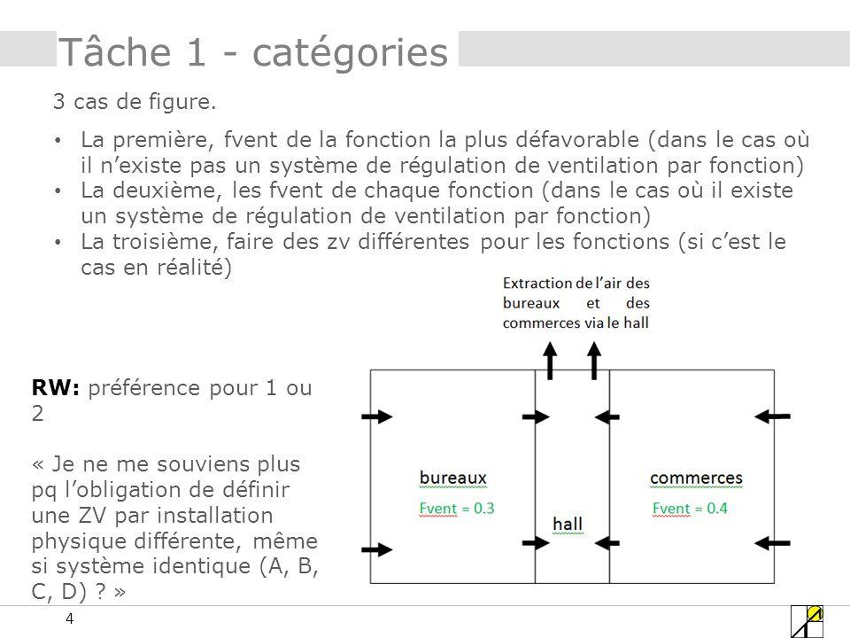 Tâche 1 - catégories 3 cas de figure.