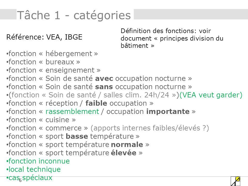 Tâche 1 - catégories Référence: VEA, IBGE fonction « hébergement »