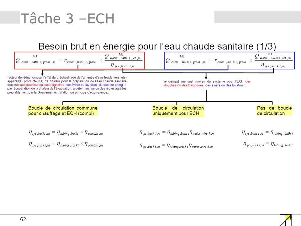 Tâche 3 –ECH