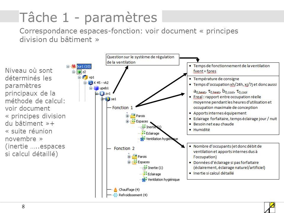 Tâche 1 - paramètres Correspondance espaces-fonction: voir document « principes division du bâtiment »