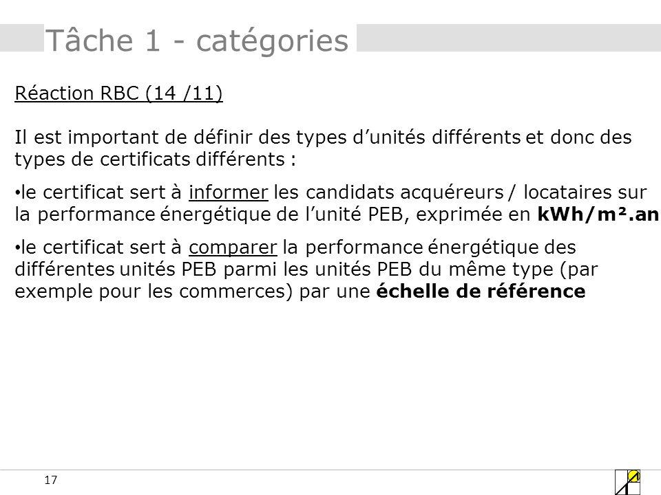 Tâche 1 - catégories Réaction RBC (14 /11)