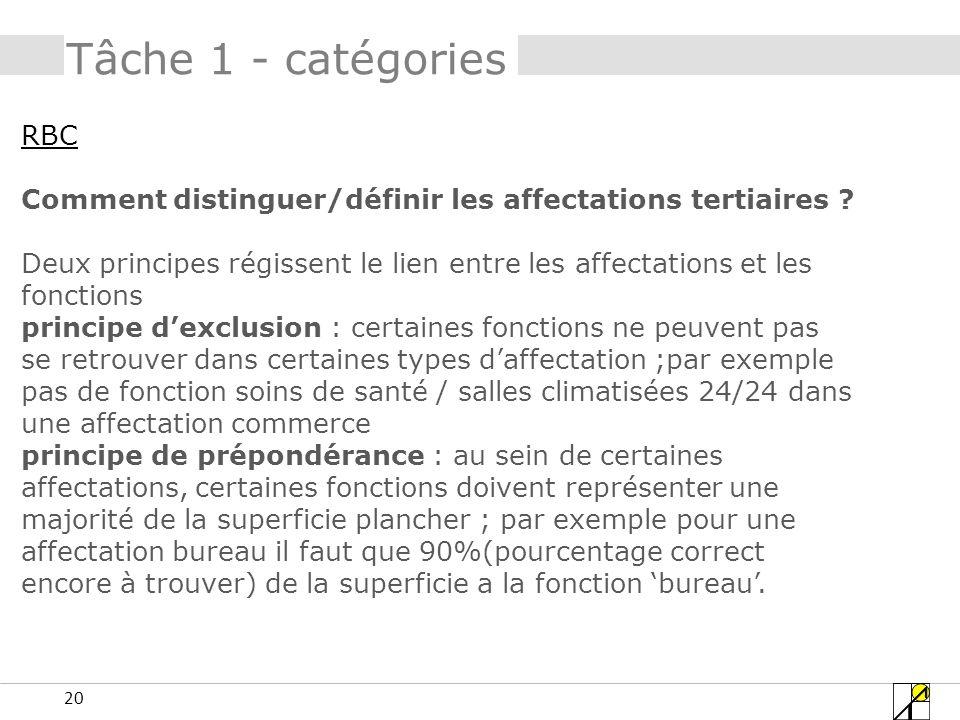 Tâche 1 - catégories RBC. Comment distinguer/définir les affectations tertiaires