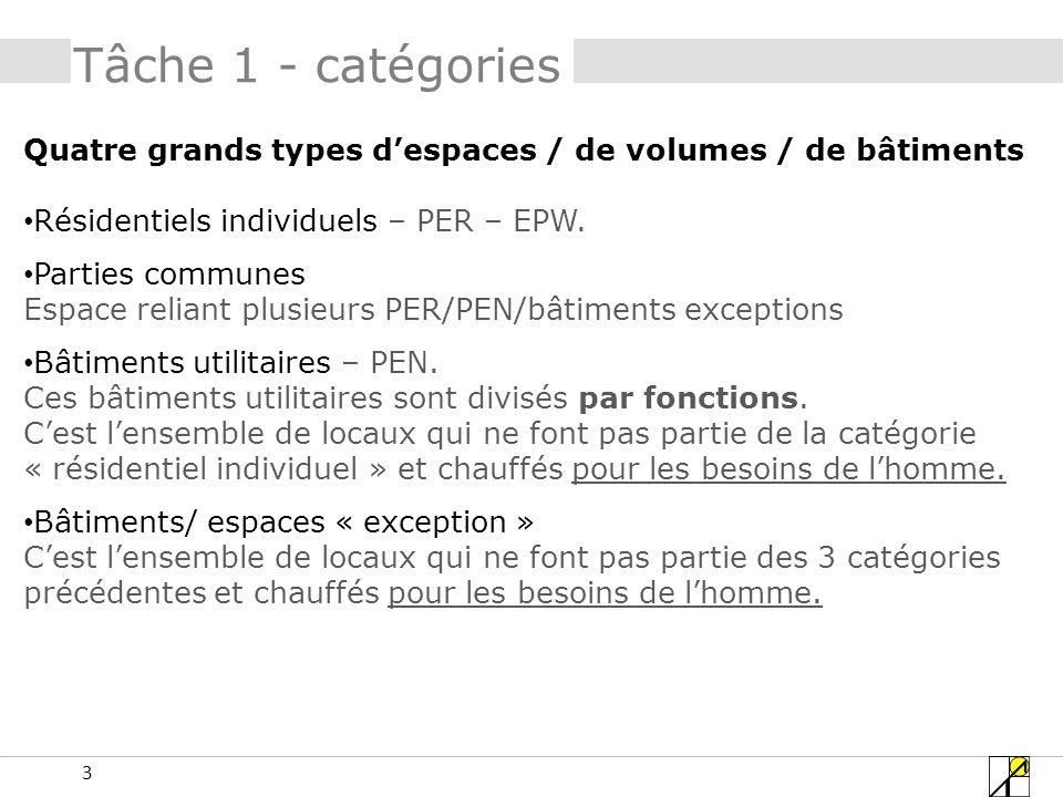 Tâche 1 - catégories Quatre grands types d'espaces / de volumes / de bâtiments. Résidentiels individuels – PER – EPW.