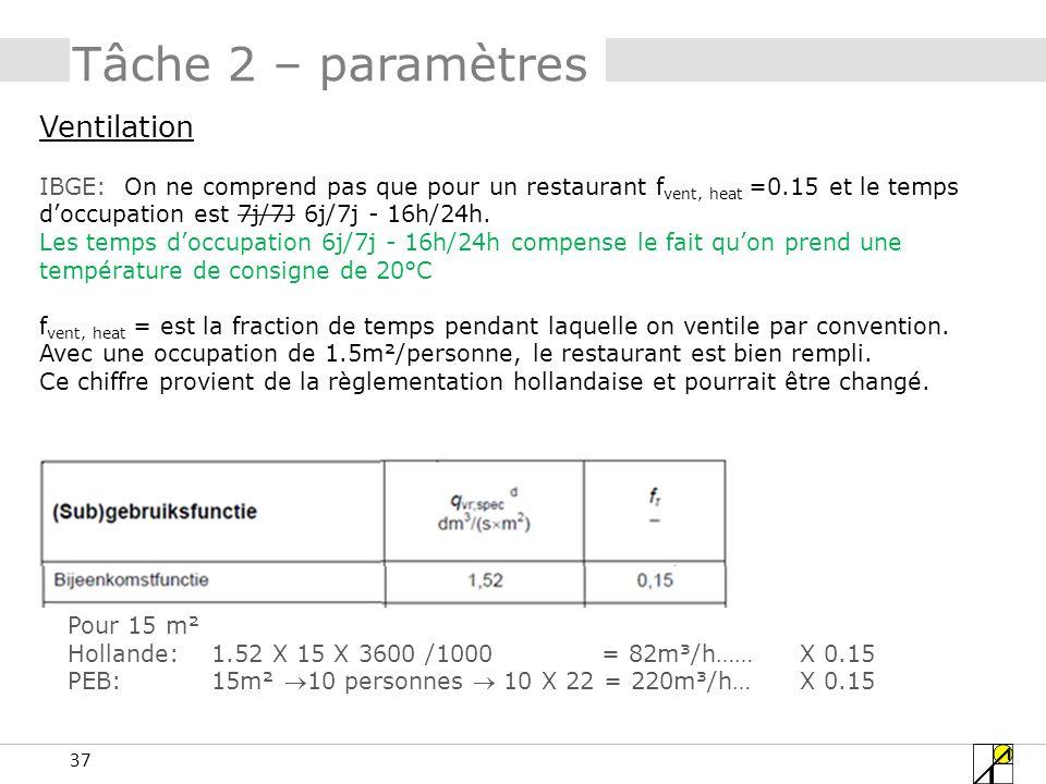 Tâche 2 – paramètres Ventilation