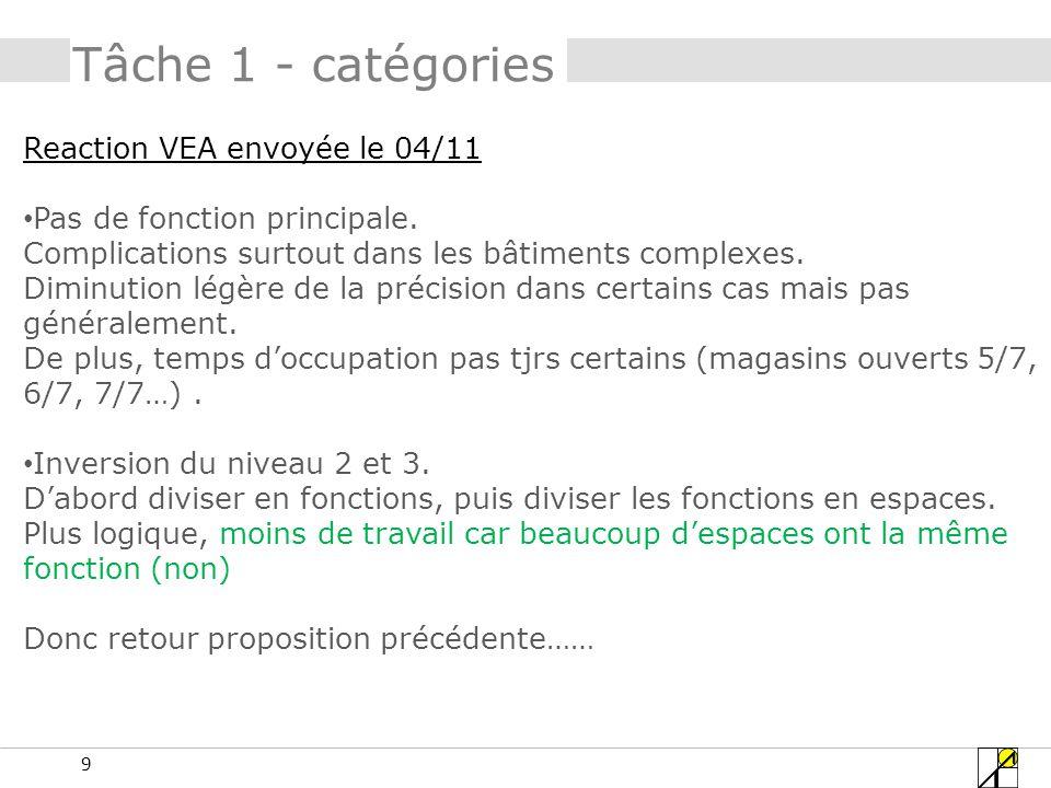 Tâche 1 - catégories Reaction VEA envoyée le 04/11