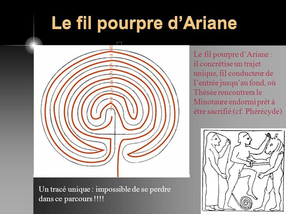 Le fil pourpre d'Ariane