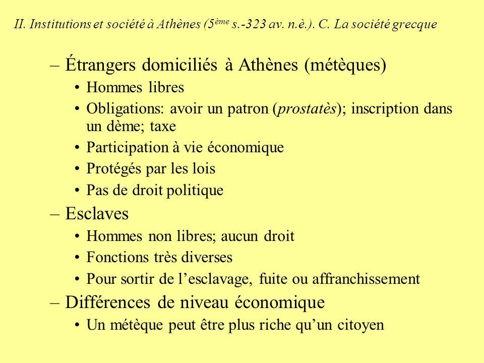 Étrangers domiciliés à Athènes (métèques)