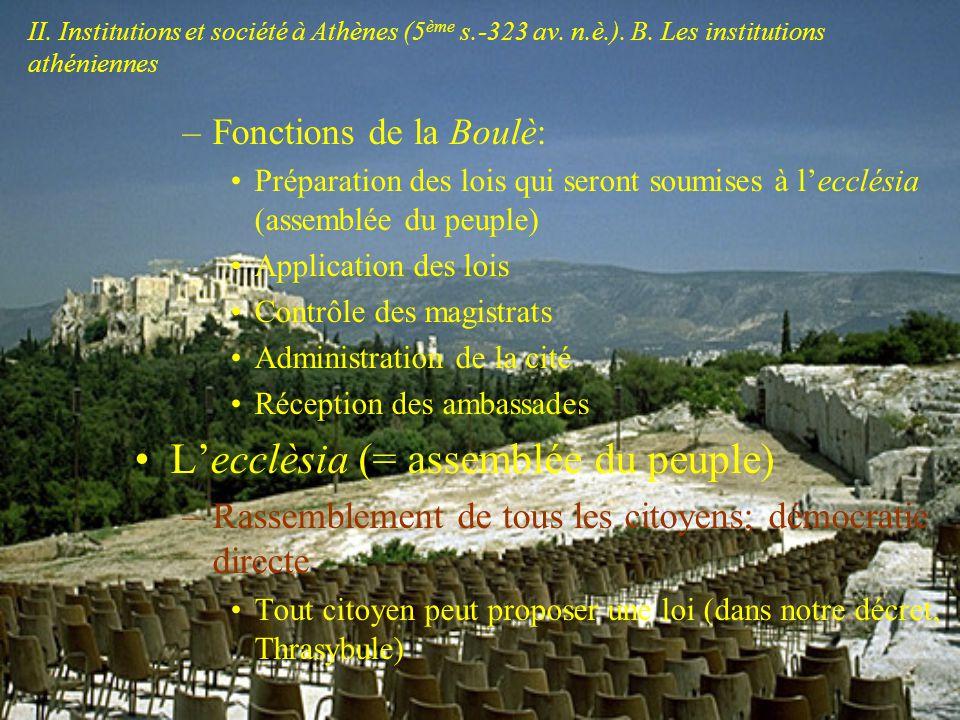 L'ecclèsia (= assemblée du peuple)