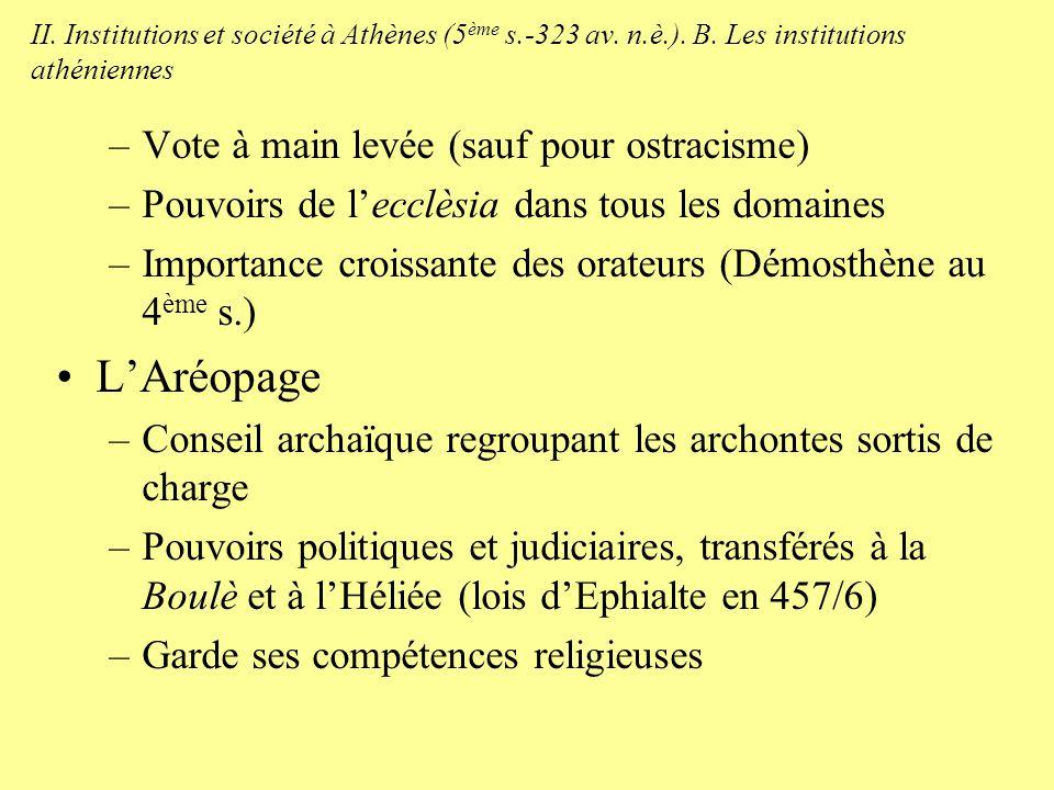 L'Aréopage Vote à main levée (sauf pour ostracisme)