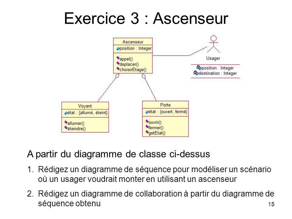 Exercice 3 : Ascenseur A partir du diagramme de classe ci-dessus