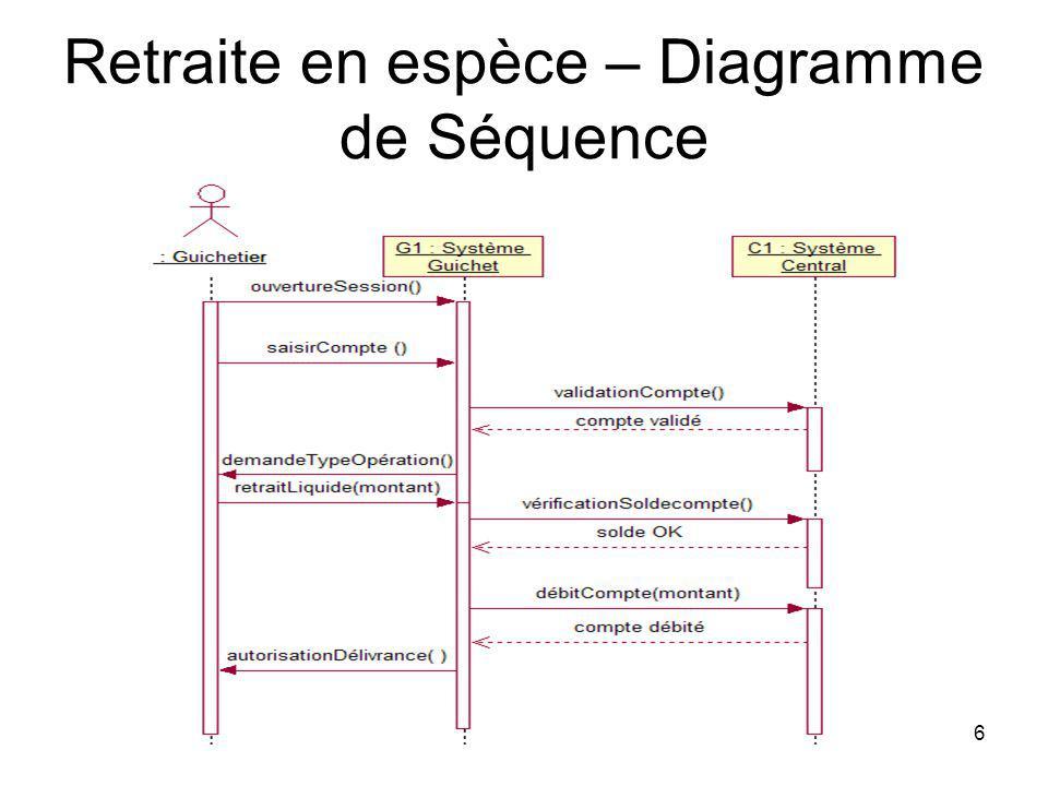 Retraite en espèce – Diagramme de Séquence