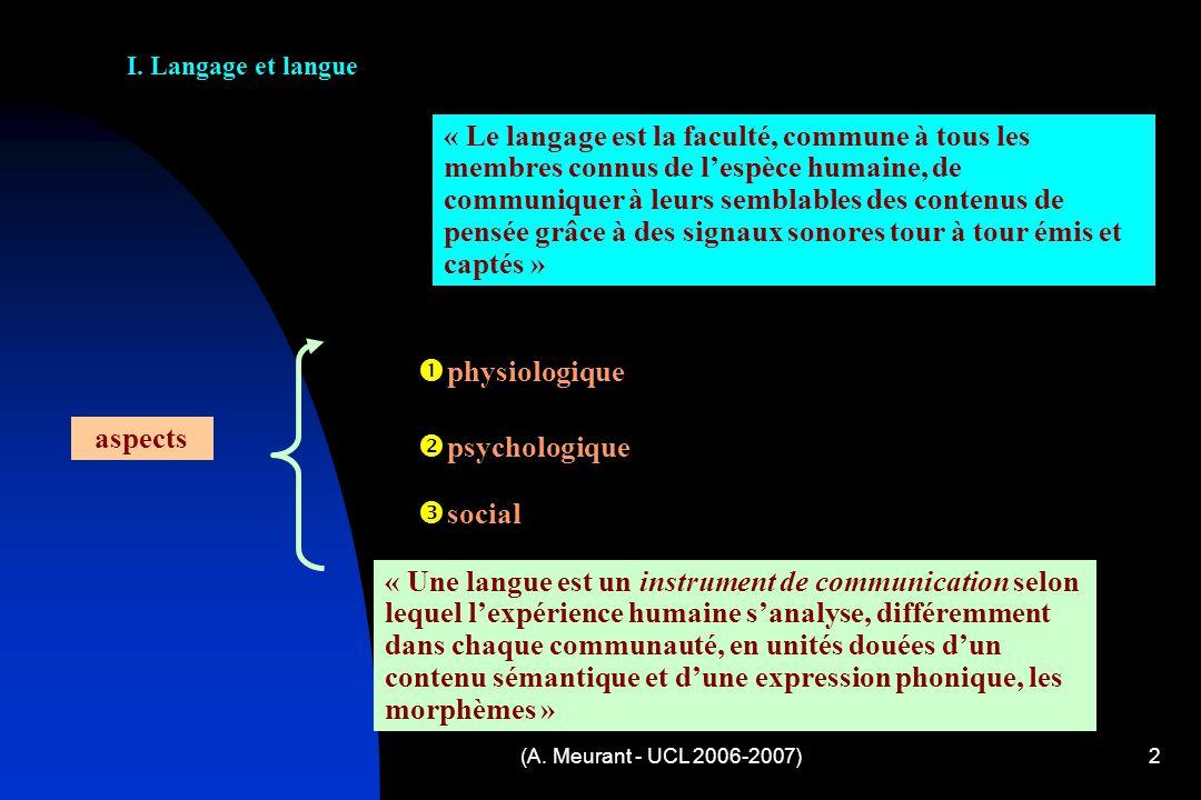 I. Langage et langue