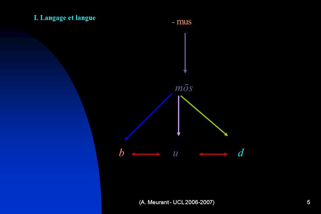 I. Langage et langue - mus mōs b u d (A. Meurant - UCL 2006-2007)