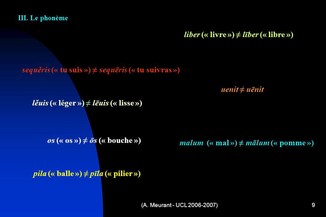 liber (« livre ») ≠ līber (« libre »)