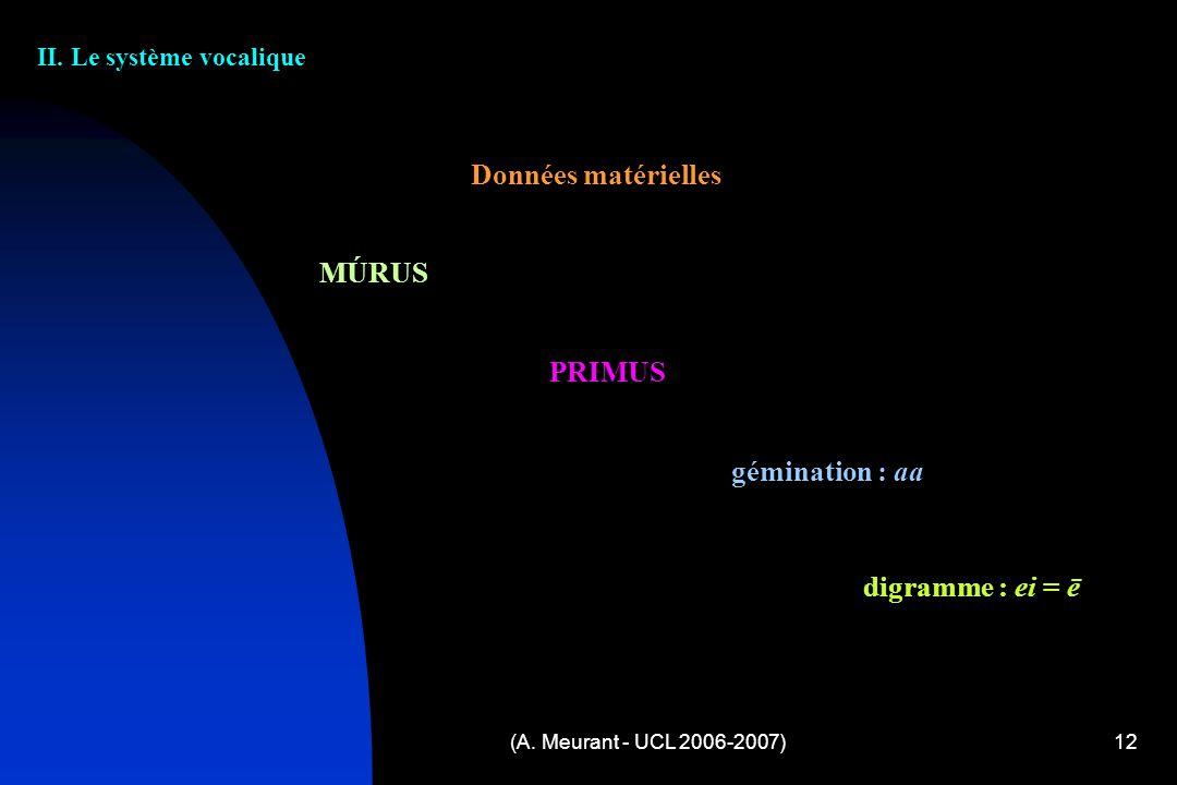 Données matérielles MÚRUS PRIMUS gémination : aa digramme : ei = ē