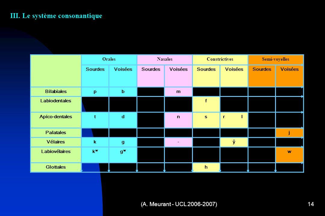 III. Le système consonantique