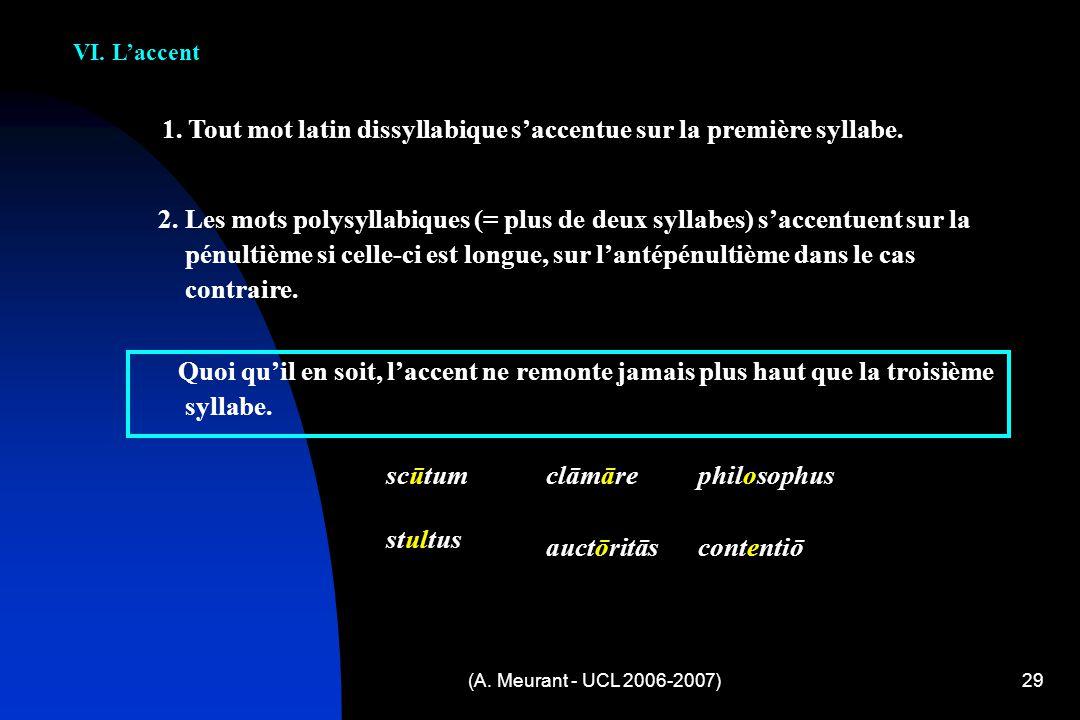 1. Tout mot latin dissyllabique s'accentue sur la première syllabe.