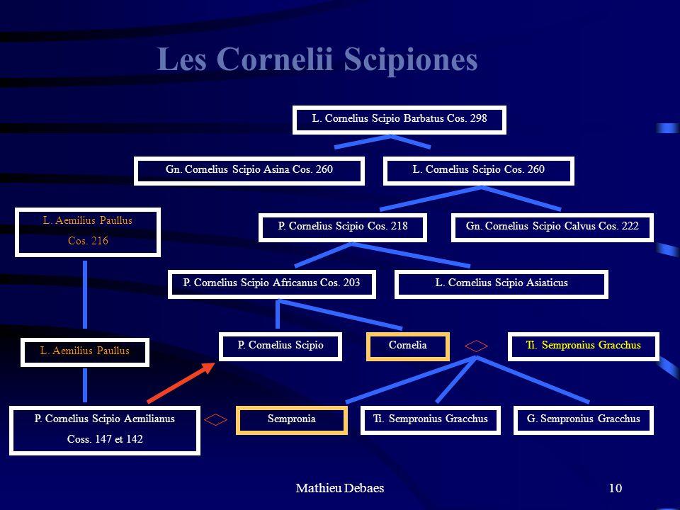 Les Cornelii Scipiones