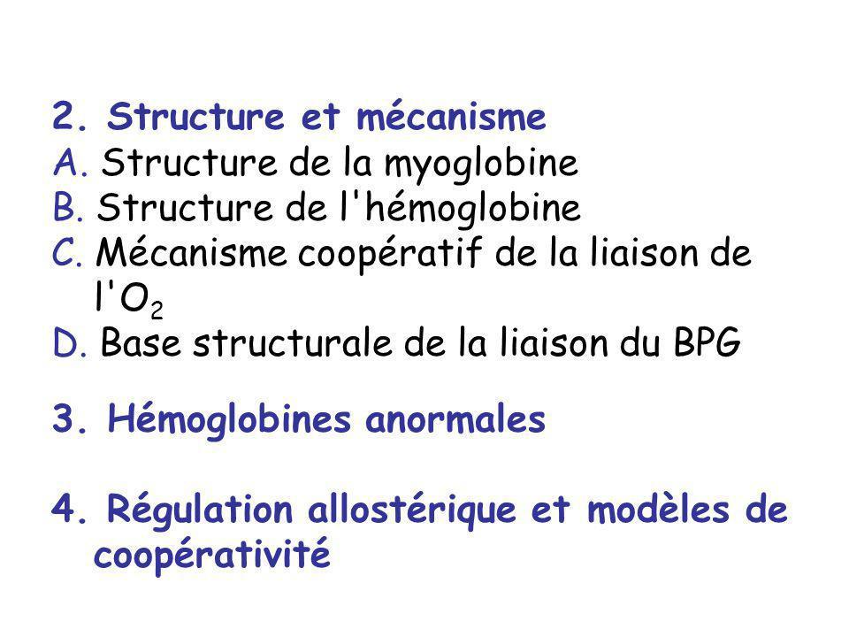 2. Structure et mécanisme