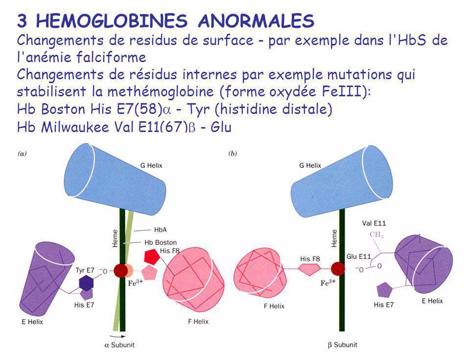 3 HEMOGLOBINES ANORMALES