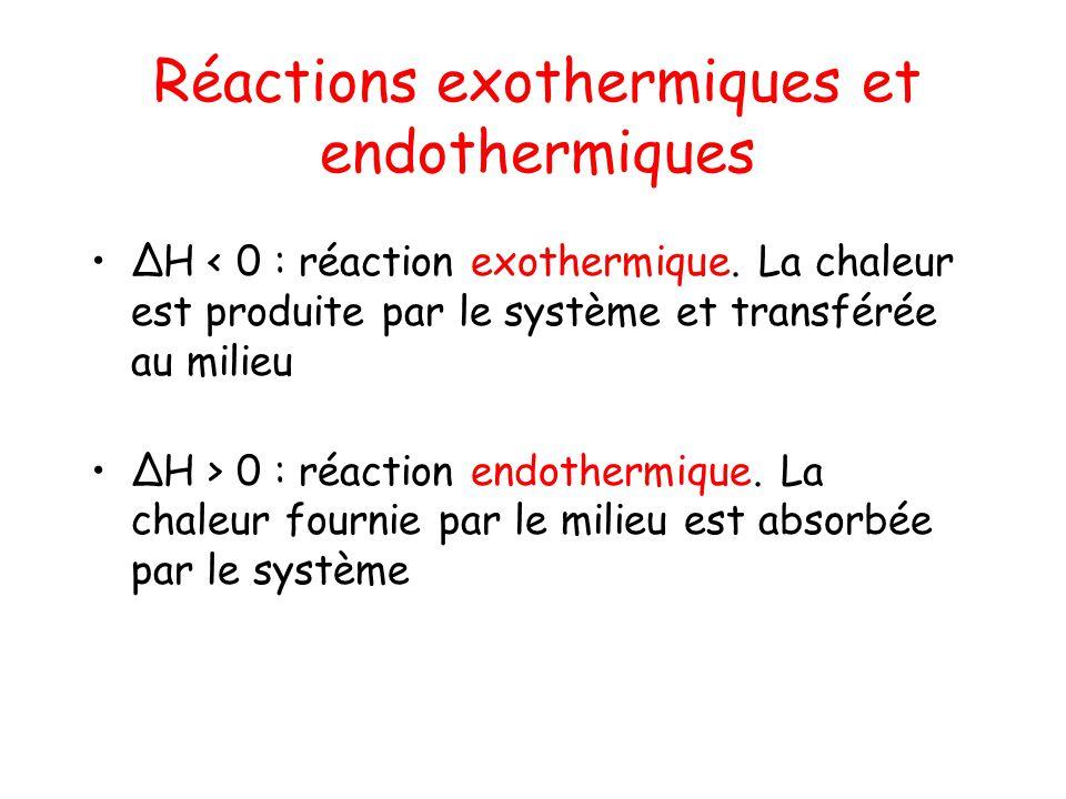 Réactions exothermiques et endothermiques