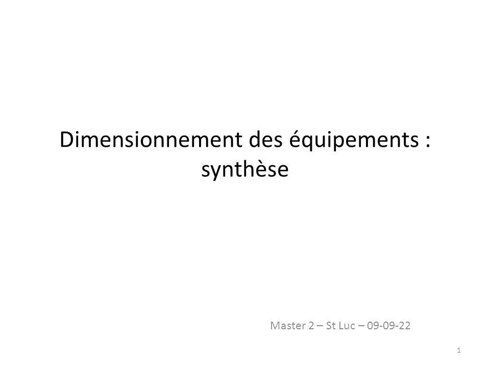 Dimensionnement des équipements : synthèse