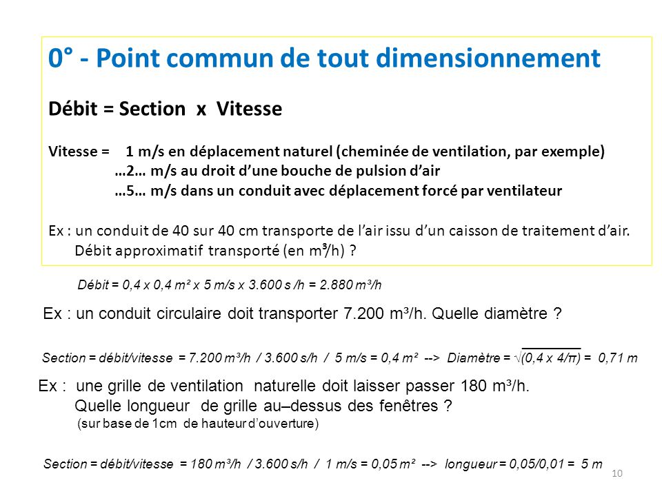0° - Point commun de tout dimensionnement
