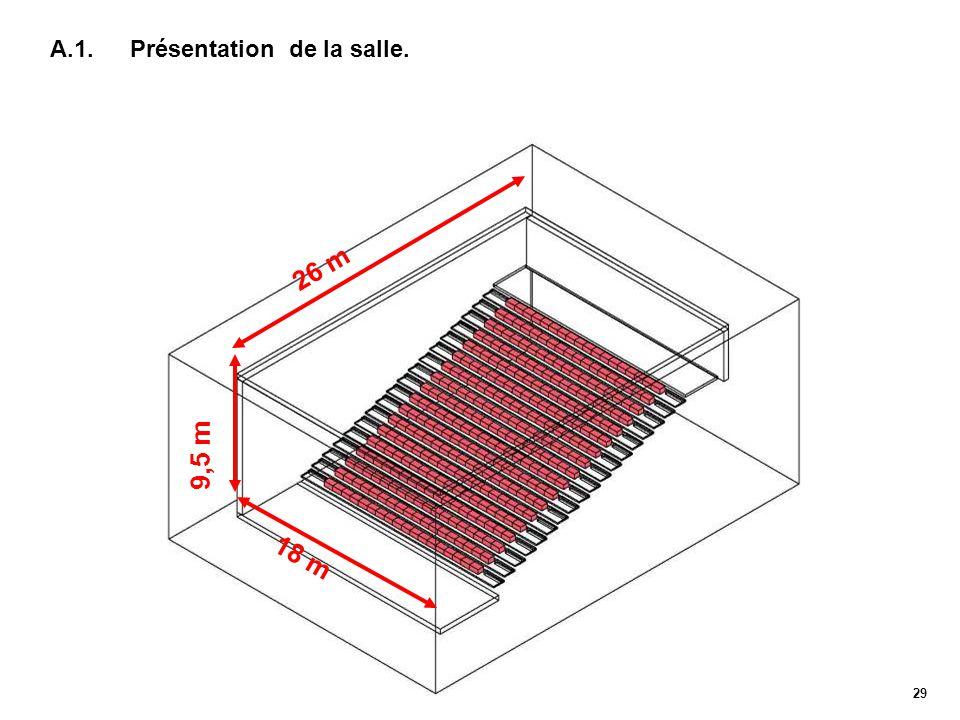 A.1. Présentation de la salle.