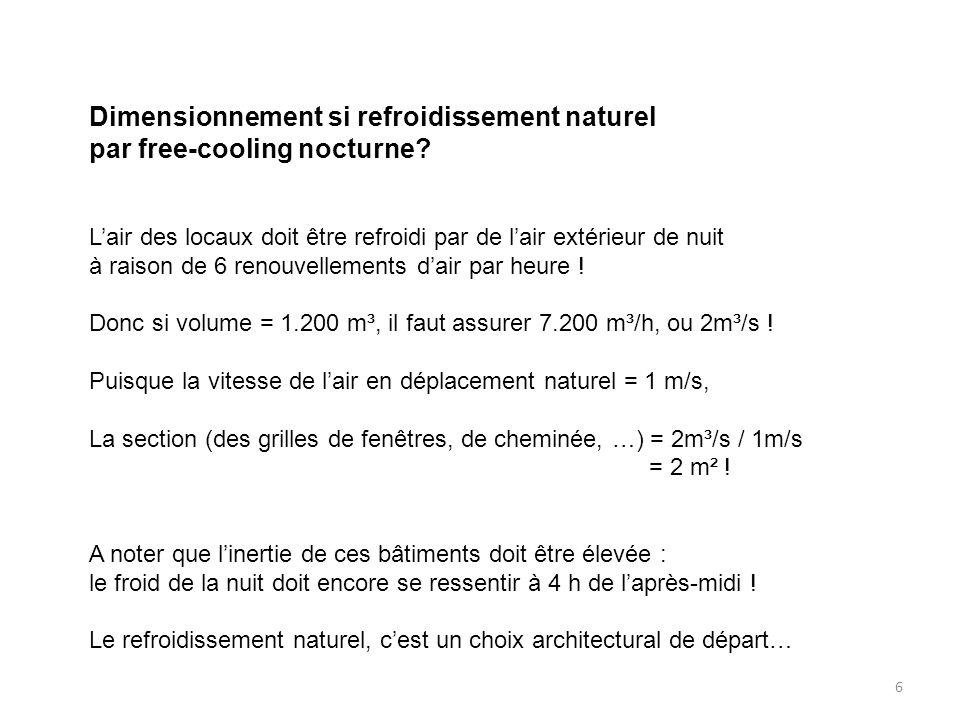 Dimensionnement si refroidissement naturel par free-cooling nocturne