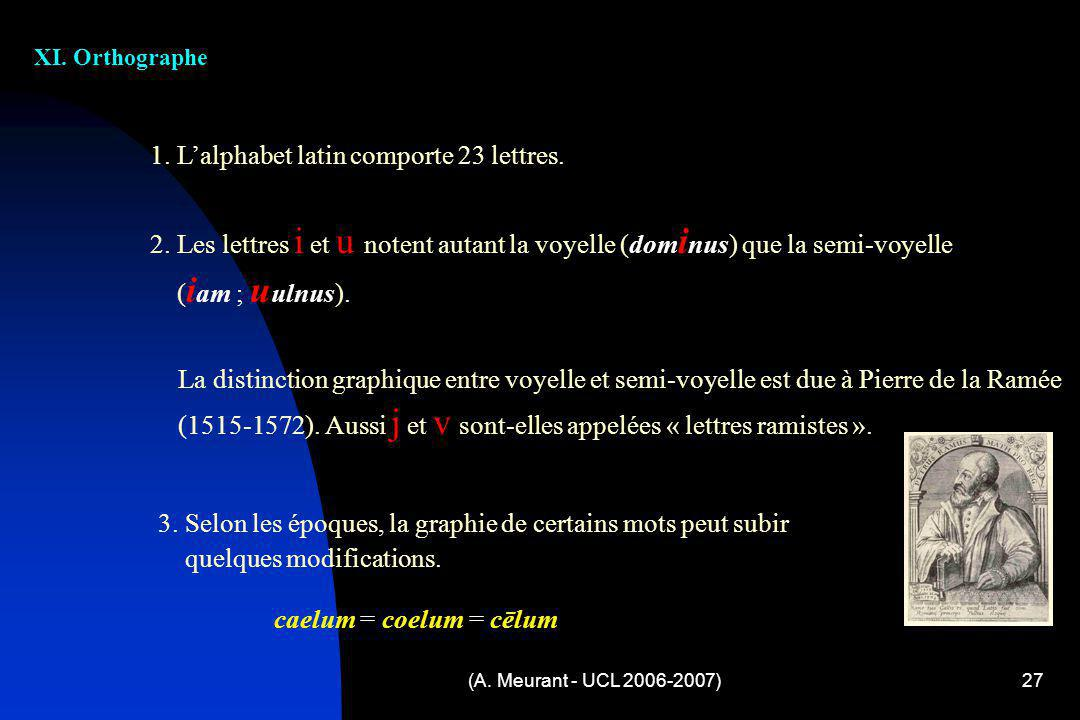 1. L'alphabet latin comporte 23 lettres.