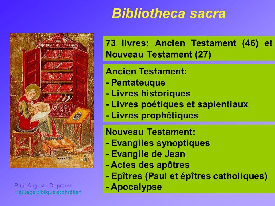 Bibliotheca sacra 73 livres: Ancien Testament (46) et Nouveau Testament (27) Ancien Testament: - Pentateuque.