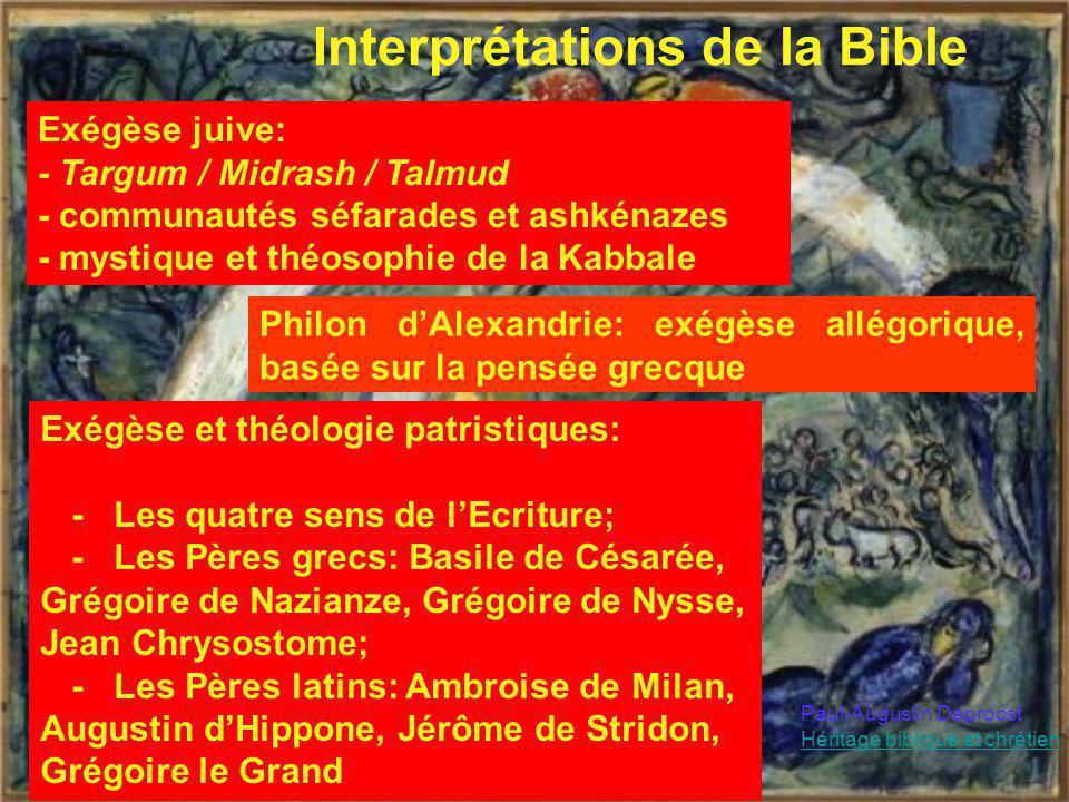 Interprétations de la Bible