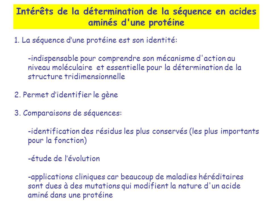 Intérêts de la détermination de la séquence en acides