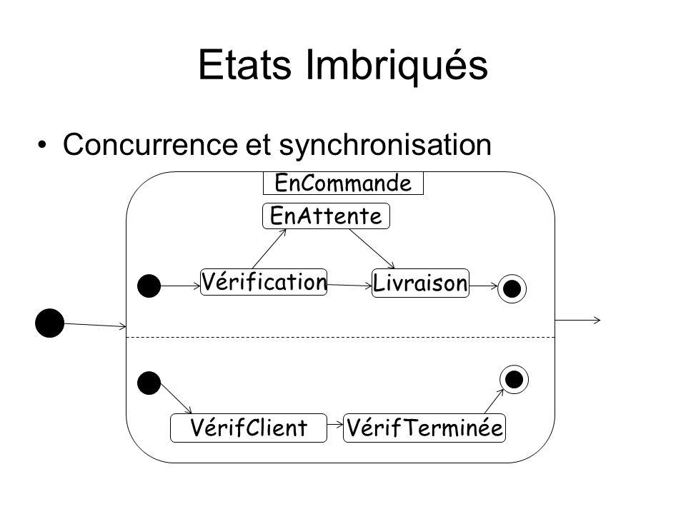 Etats Imbriqués Concurrence et synchronisation EnCommande EnAttente