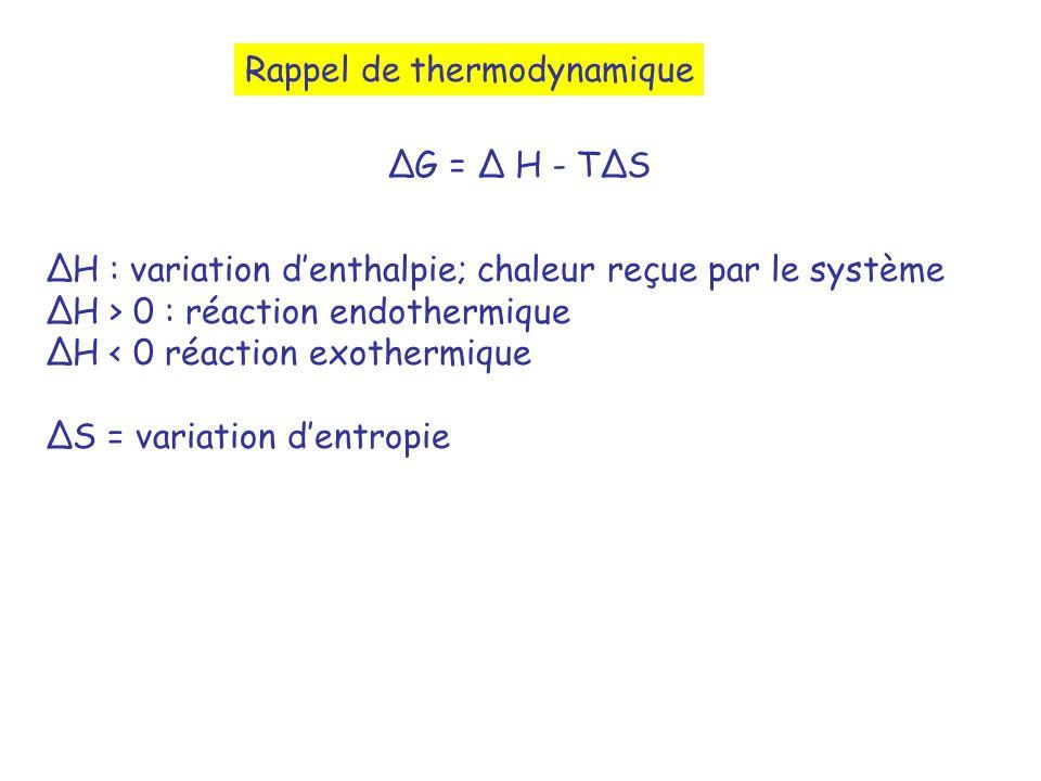 Rappel de thermodynamique
