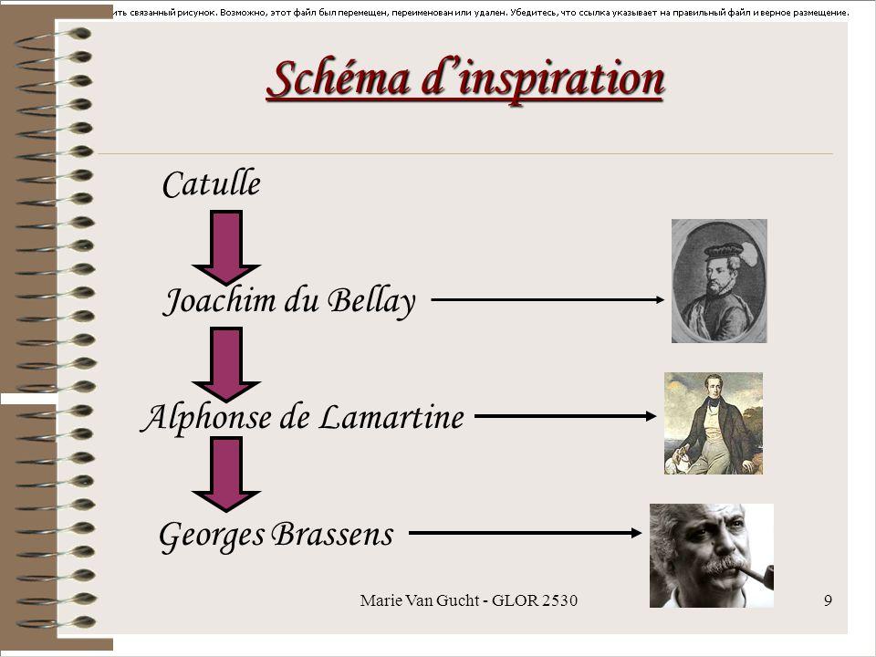 Schéma d'inspiration Catulle Georges Brassens Joachim du Bellay