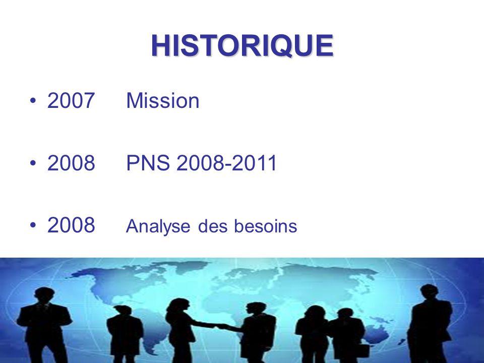 HISTORIQUE 2007 Mission 2008 PNS 2008-2011 2008 Analyse des besoins