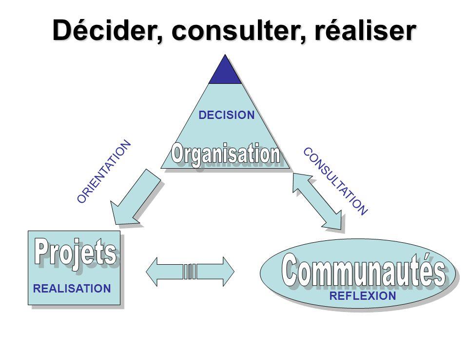 Décider, consulter, réaliser