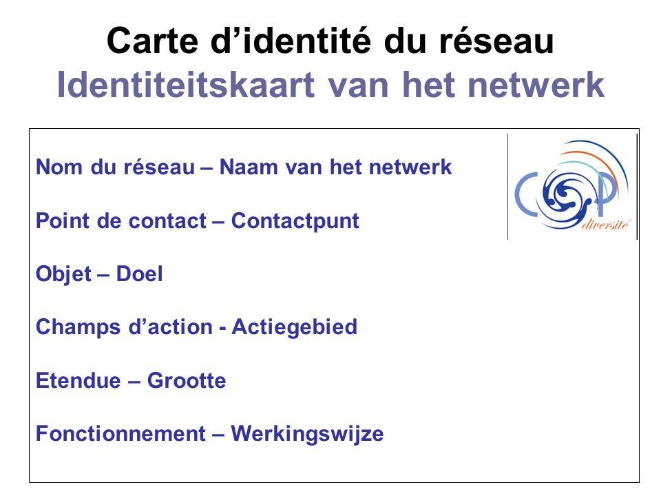 Carte d'identité du réseau Identiteitskaart van het netwerk