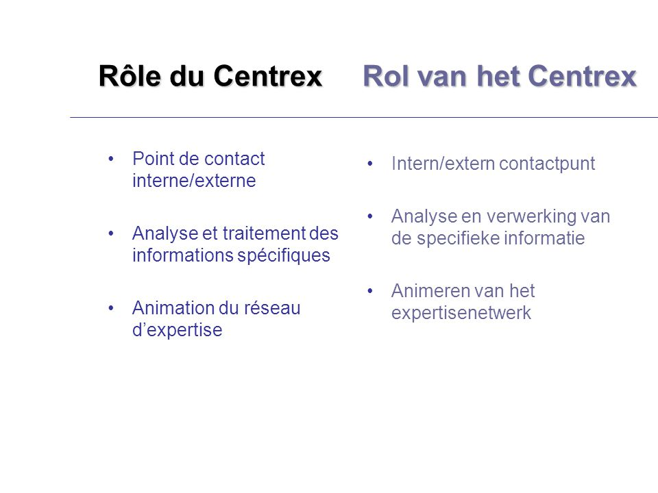 Rôle du Centrex Rol van het Centrex Point de contact interne/externe