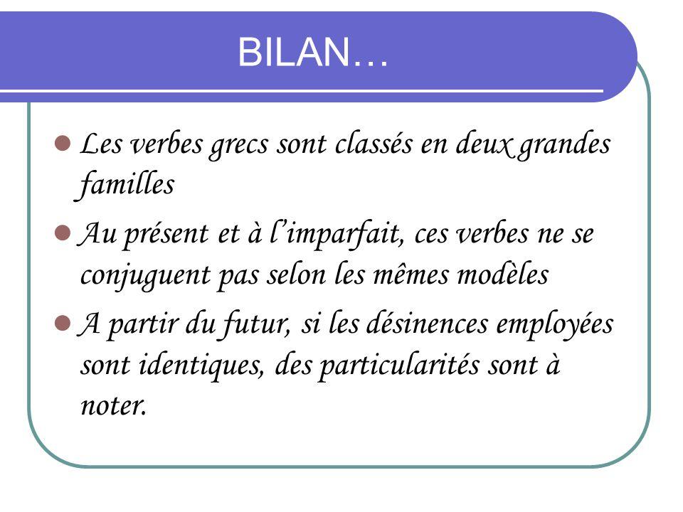 BILAN… Les verbes grecs sont classés en deux grandes familles