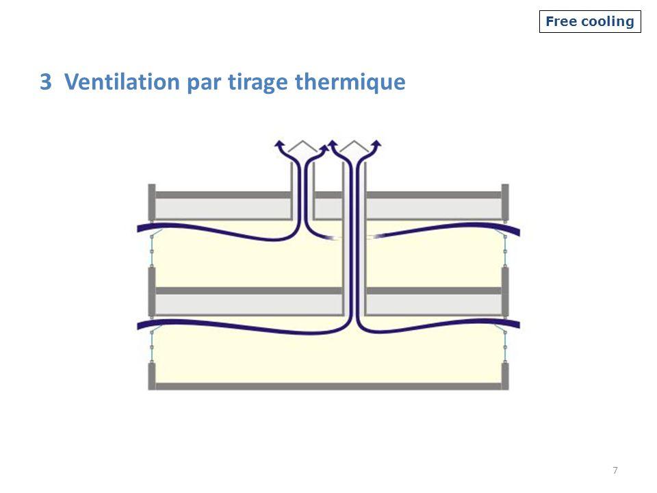 3 Ventilation par tirage thermique