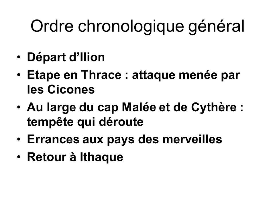 Ordre chronologique général