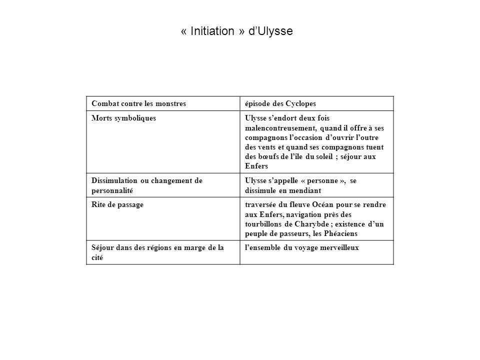 « Initiation » d'Ulysse