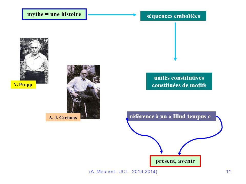 unités constitutives constituées de motifs