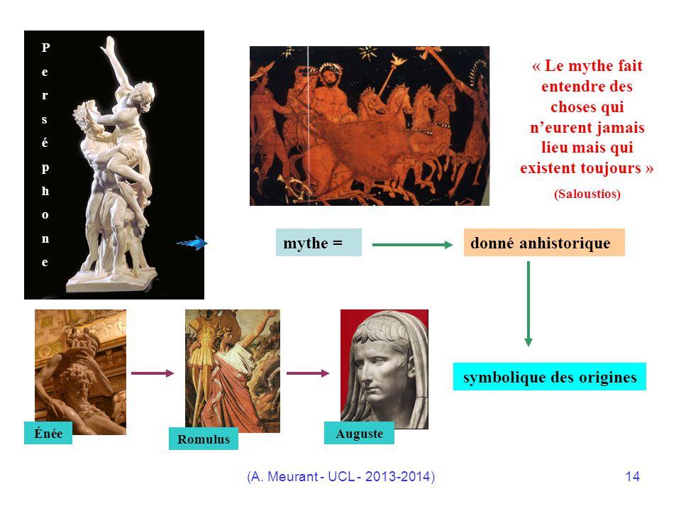symbolique des origines
